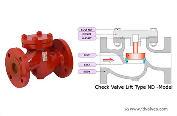 Api 6a Check Valve Api 6a Industrial Check Valve Api 6a